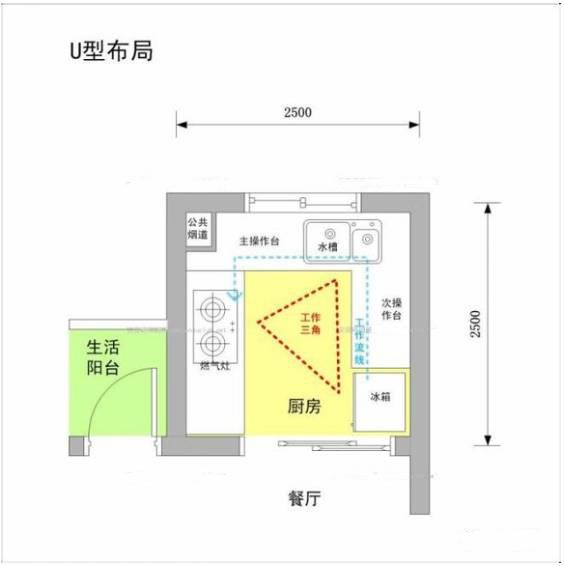 如何打造个性化厨房:4 种布局规则 + 2 个高度设计 ,上海室内设计,上海住宅设计,上海厨房设计,上海私宅设计,上海餐厅设计,上海内厨设计,上海房屋设计,上海住宅装修设计